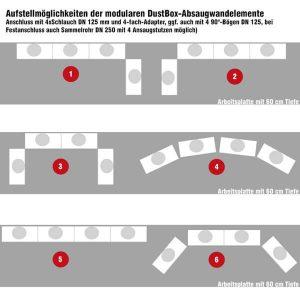 Positionierung Absaugwandelemente DustBox